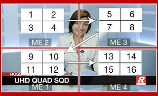 SQD Digital Video Effects Example