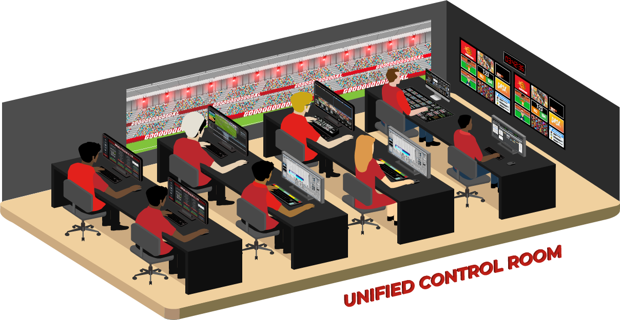Image showing a unified control room